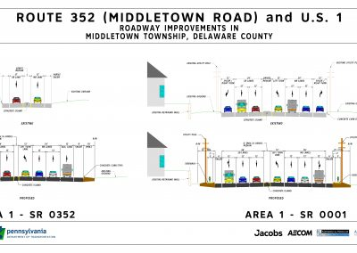 This image, area 1 typical section, shows the typical traffic pattern for area 1.
